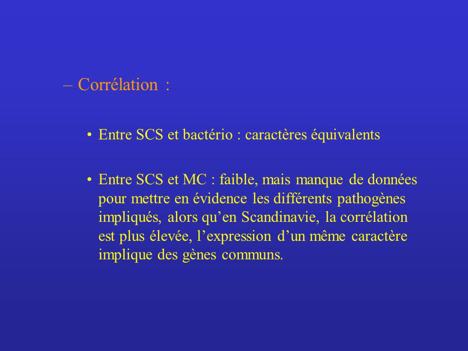 –Corrélation : Entre SCS et bactério : caractères équivalents Entre SCS et MC : faible, mais manque de données pour mettre en évidence les différents pathogènes impliqués, alors quen Scandinavie, la corrélation est plus élevée, lexpression dun même caractère implique des gènes communs.