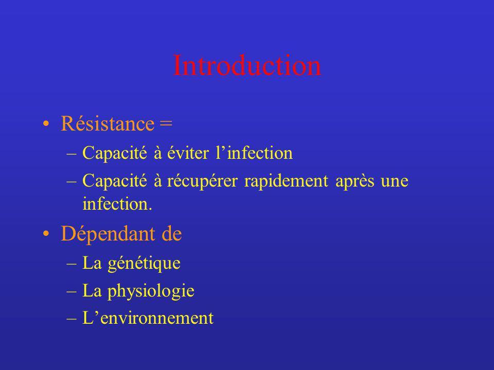 Introduction Résistance = –Capacité à éviter linfection –Capacité à récupérer rapidement après une infection. Dépendant de –La génétique –La physiolog
