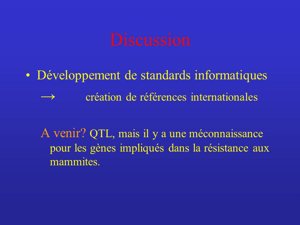 Discussion Développement de standards informatiques création de références internationales A venir? QTL, mais il y a une méconnaissance pour les gènes