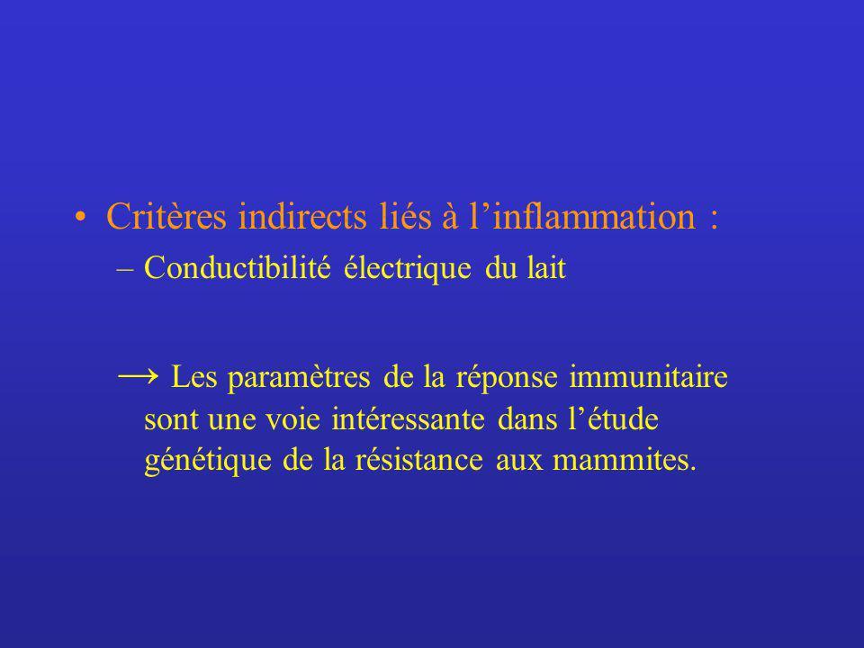 Critères indirects liés à linflammation : –Conductibilité électrique du lait Les paramètres de la réponse immunitaire sont une voie intéressante dans