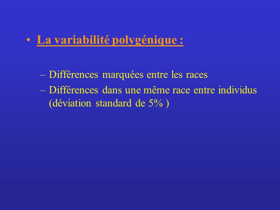 La variabilité polygénique : –Différences marquées entre les races –Différences dans une même race entre individus (déviation standard de 5% )