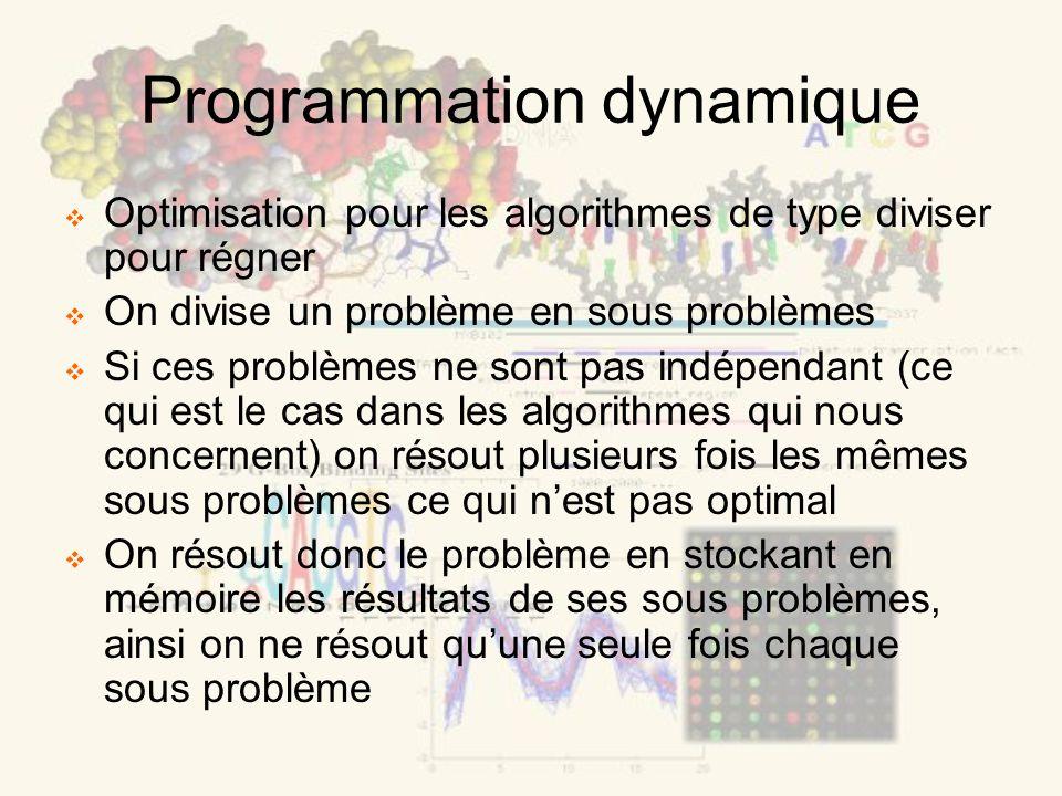 Programmation dynamique Optimisation pour les algorithmes de type diviser pour régner On divise un problème en sous problèmes Si ces problèmes ne sont pas indépendant (ce qui est le cas dans les algorithmes qui nous concernent) on résout plusieurs fois les mêmes sous problèmes ce qui nest pas optimal On résout donc le problème en stockant en mémoire les résultats de ses sous problèmes, ainsi on ne résout quune seule fois chaque sous problème