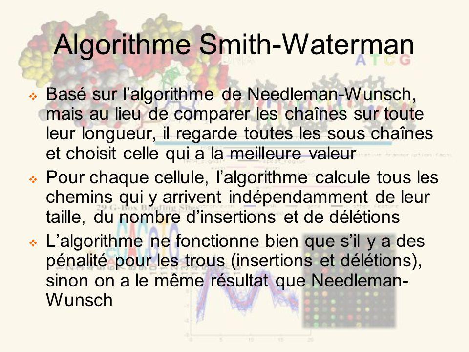 Algorithme Smith-Waterman Basé sur lalgorithme de Needleman-Wunsch, mais au lieu de comparer les chaînes sur toute leur longueur, il regarde toutes le