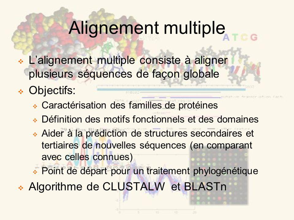Alignement multiple Lalignement multiple consiste à aligner plusieurs séquences de façon globale Objectifs: Caractérisation des familles de protéines Définition des motifs fonctionnels et des domaines Aider à la prédiction de structures secondaires et tertiaires de nouvelles séquences (en comparant avec celles connues) Point de départ pour un traitement phylogénétique Algorithme de CLUSTALW et BLASTn
