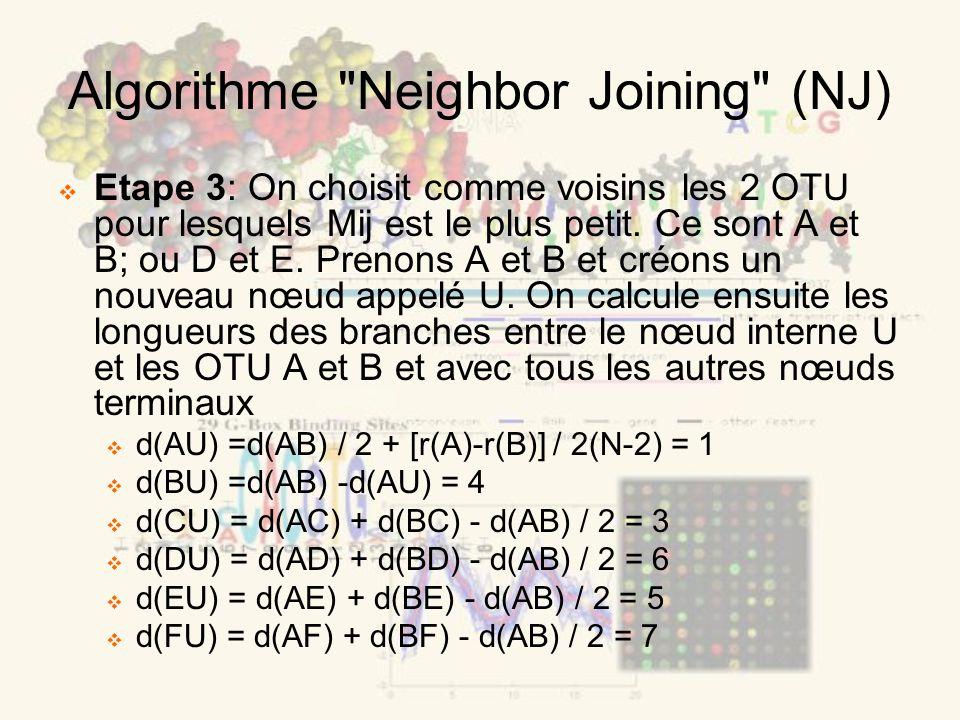 Algorithme Neighbor Joining (NJ) Etape 3: On choisit comme voisins les 2 OTU pour lesquels Mij est le plus petit.
