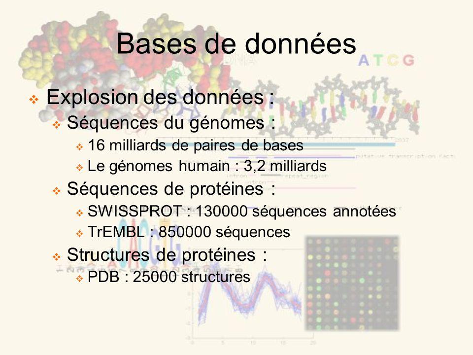 Bases de données Explosion des données : Séquences du génomes : 16 milliards de paires de bases Le génomes humain : 3,2 milliards Séquences de protéin