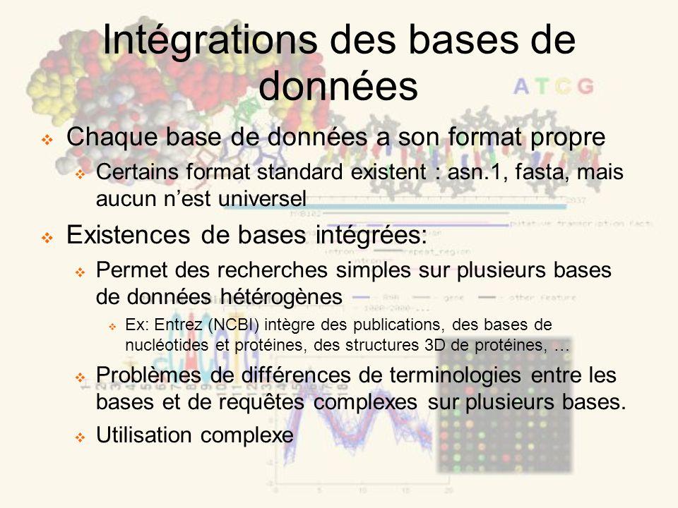 Intégrations des bases de données Chaque base de données a son format propre Certains format standard existent : asn.1, fasta, mais aucun nest univers