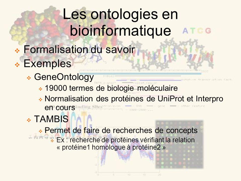 Formalisation du savoir Exemples GeneOntology 19000 termes de biologie moléculaire Normalisation des protéines de UniProt et Interpro en cours TAMBIS Permet de faire de recherches de concepts Ex : recherche de protéines vérifiant la relation « protéine1 homologue à protéine2 » Les ontologies en bioinformatique