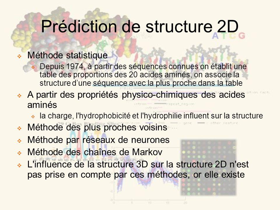 Prédiction de structure 2D Méthode statistique Depuis 1974, à partir des séquences connues on établit une table des proportions des 20 acides aminés, on associe la structure dune séquence avec la plus proche dans la table A partir des propriétés physico-chimiques des acides aminés la charge, l hydrophobicité et l hydrophilie influent sur la structure Méthode des plus proches voisins Méthode par réseaux de neurones Méthode des chaînes de Markov L influence de la structure 3D sur la structure 2D n est pas prise en compte par ces méthodes, or elle existe