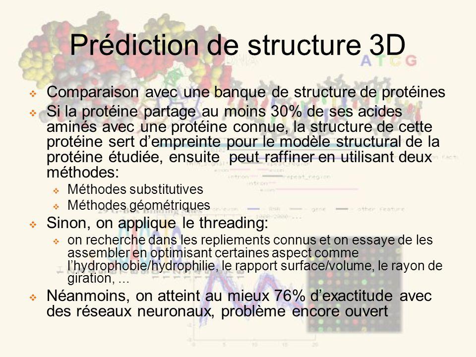 Prédiction de structure 3D Comparaison avec une banque de structure de protéines Si la protéine partage au moins 30% de ses acides aminés avec une pro