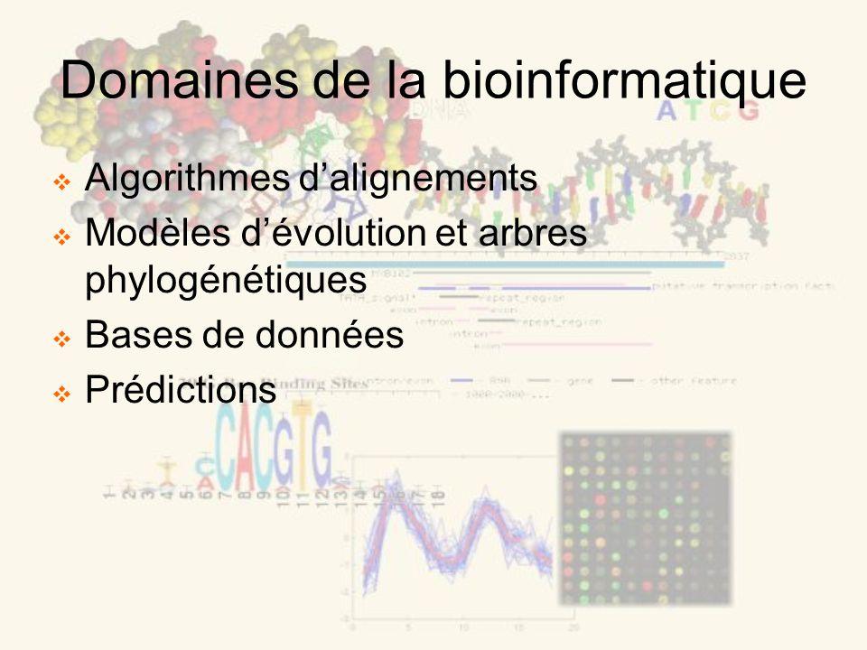 Domaines de la bioinformatique Algorithmes dalignements Modèles dévolution et arbres phylogénétiques Bases de données Prédictions