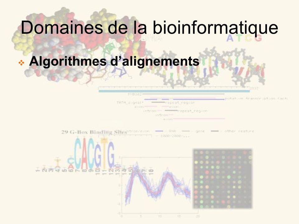 Domaines de la bioinformatique Algorithmes dalignements