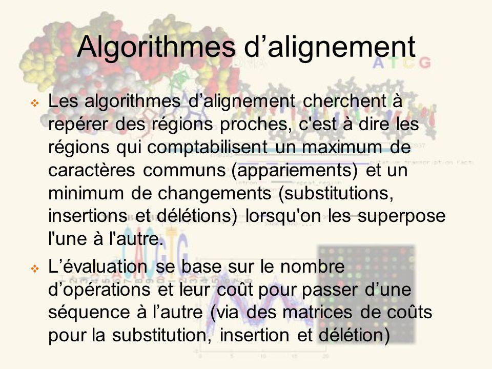Algorithmes dalignement Les algorithmes dalignement cherchent à repérer des régions proches, c est à dire les régions qui comptabilisent un maximum de caractères communs (appariements) et un minimum de changements (substitutions, insertions et délétions) lorsqu on les superpose l une à l autre.