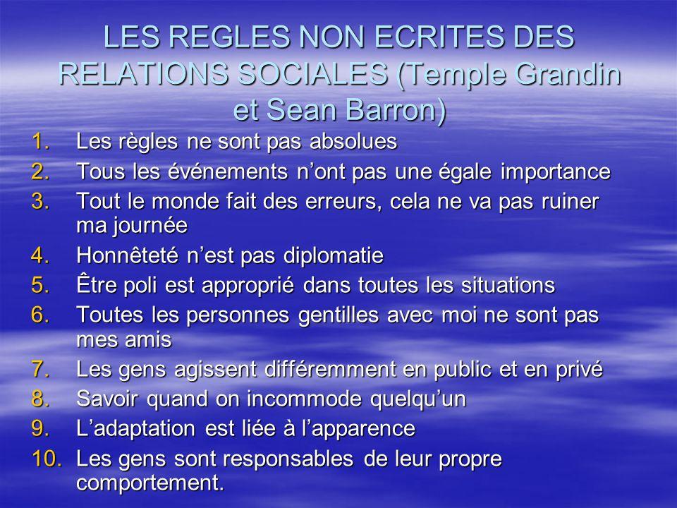 LES REGLES NON ECRITES DES RELATIONS SOCIALES (Temple Grandin et Sean Barron) 1.Les règles ne sont pas absolues 2.Tous les événements nont pas une égale importance 3.Tout le monde fait des erreurs, cela ne va pas ruiner ma journée 4.Honnêteté nest pas diplomatie 5.Être poli est approprié dans toutes les situations 6.Toutes les personnes gentilles avec moi ne sont pas mes amis 7.Les gens agissent différemment en public et en privé 8.Savoir quand on incommode quelquun 9.Ladaptation est liée à lapparence 10.Les gens sont responsables de leur propre comportement.