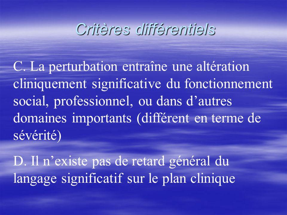 Critères différentiels C. La perturbation entraîne une altération cliniquement significative du fonctionnement social, professionnel, ou dans dautres