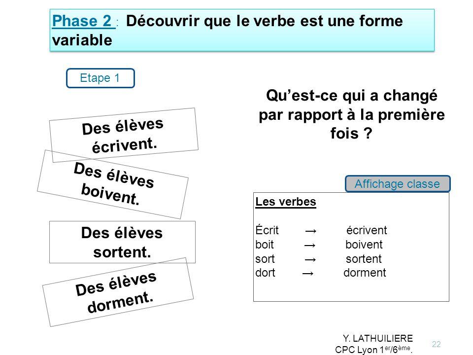 22 Phase 2 : Découvrir que le verbe est une forme variable Etape 1 Des élèves écrivent. Des élèves boivent. Des élèves sortent. Des élèves dorment. Le