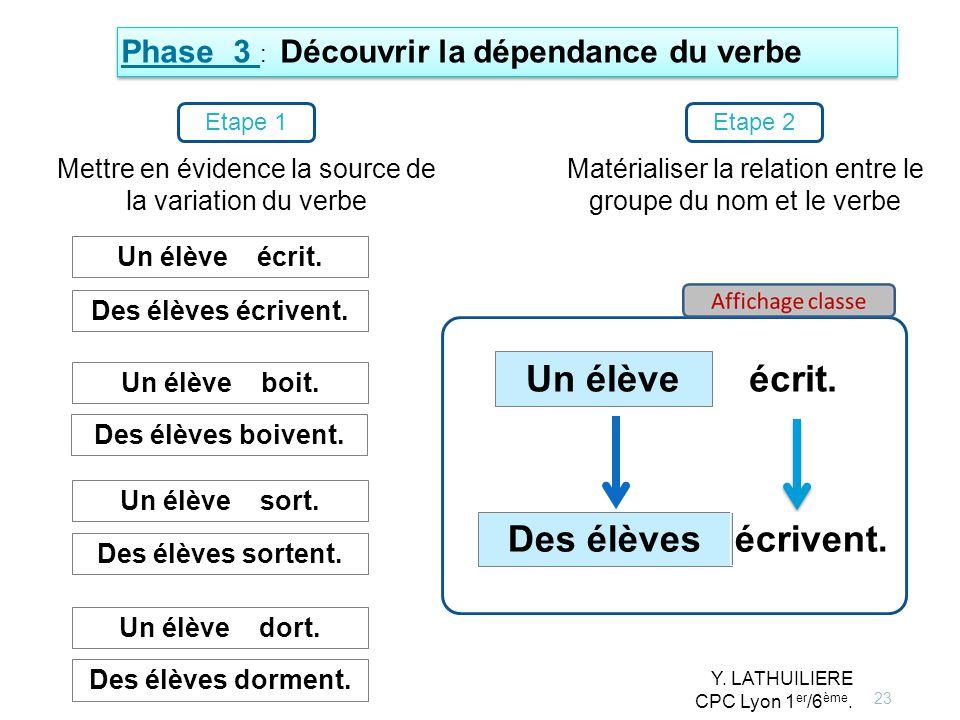 23 Phase 3 : Découvrir la dépendance du verbe Etape 1Etape 2 Des élèves écrivent. Des élèves boivent. Des élèves sortent. Des élèves dorment. Un élève