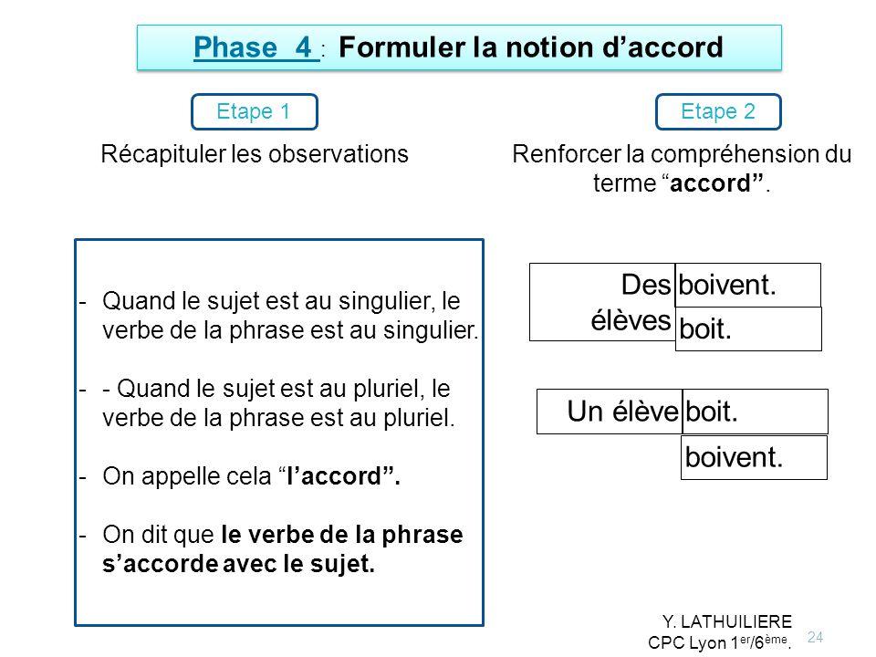 24 Phase 4 : Formuler la notion daccord Etape 1Etape 2 Récapituler les observationsRenforcer la compréhension du terme accord. -Quand le sujet est au