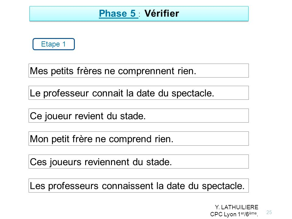 25 Phase 5 : Vérifier Etape 1 Le professeur connait la date du spectacle. Mes petits frères ne comprennent rien. Les professeurs connaissent la date d