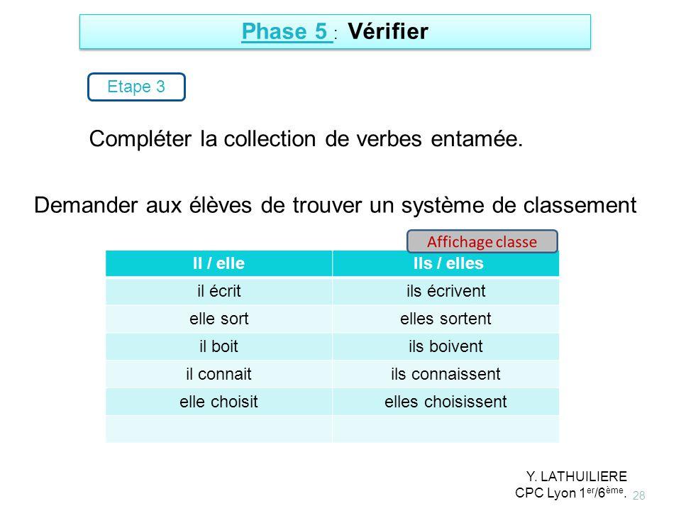 28 Phase 5 : Vérifier Etape 3 Compléter la collection de verbes entamée. Demander aux élèves de trouver un système de classement Il / elle Ils / elles