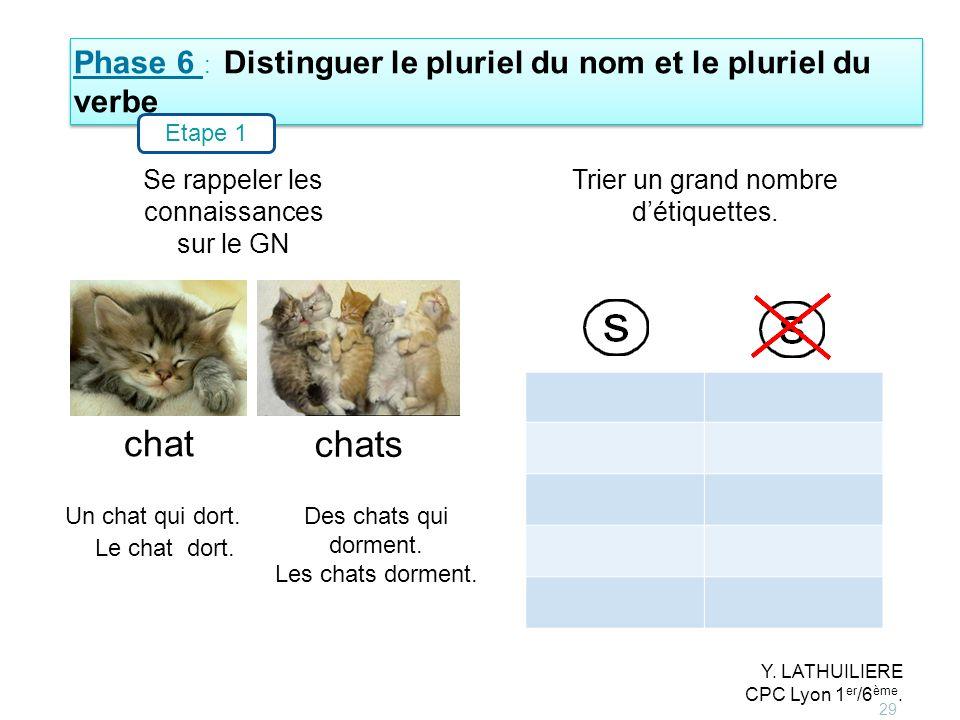 29 Phase 6 : Distinguer le pluriel du nom et le pluriel du verbe Etape 1 Se rappeler les connaissances sur le GN Trier un grand nombre détiquettes. ch