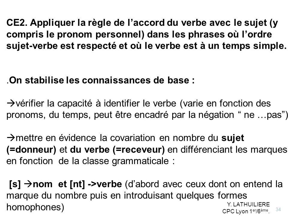 34 CE2. Appliquer la règle de laccord du verbe avec le sujet (y compris le pronom personnel) dans les phrases où lordre sujet-verbe est respecté et où