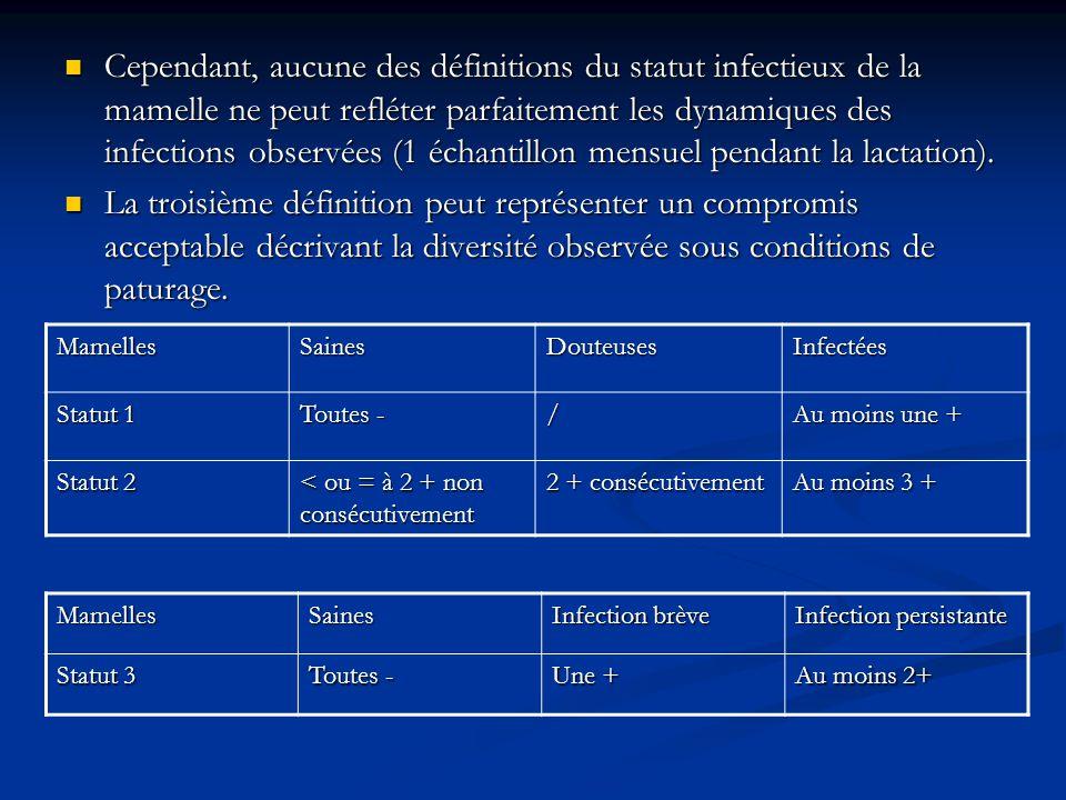 Cependant, aucune des définitions du statut infectieux de la mamelle ne peut refléter parfaitement les dynamiques des infections observées (1 échantil