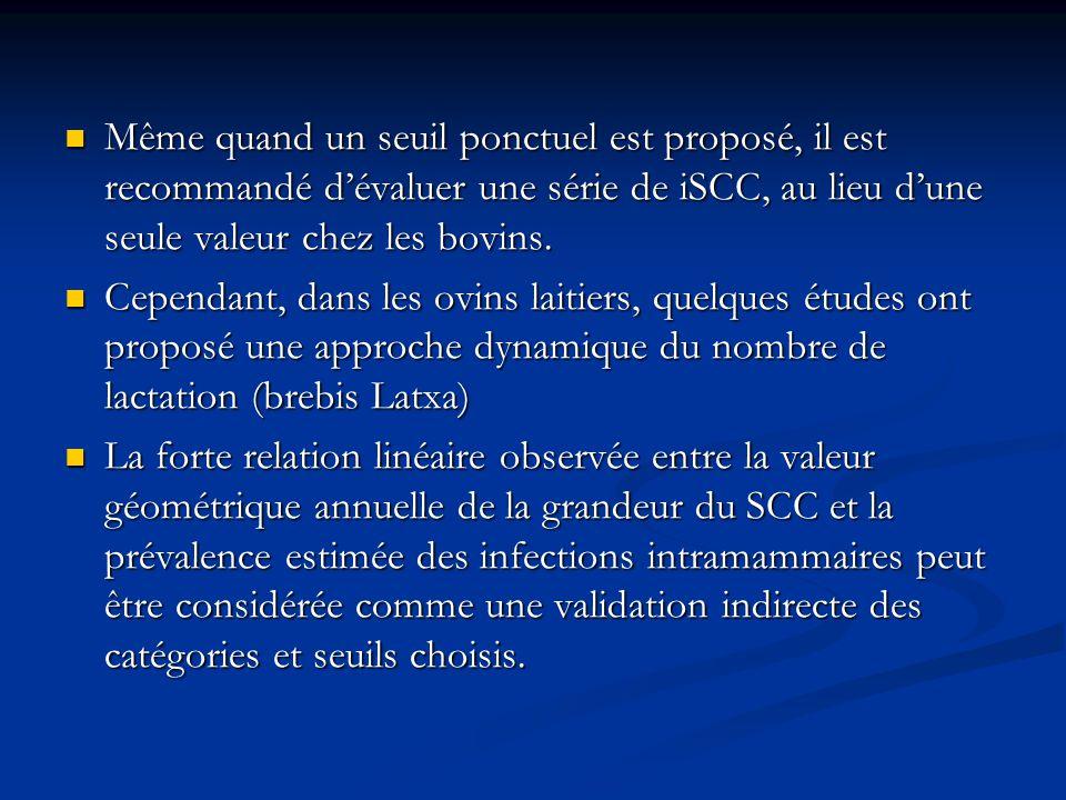 Même quand un seuil ponctuel est proposé, il est recommandé dévaluer une série de iSCC, au lieu dune seule valeur chez les bovins. Même quand un seuil