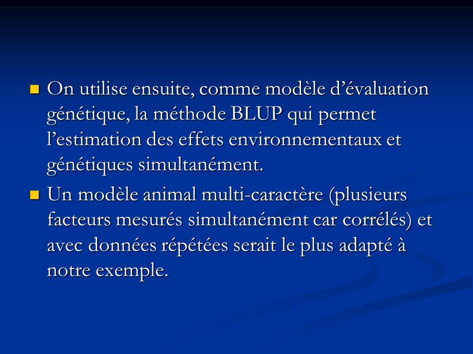 On utilise ensuite, comme modèle dévaluation génétique, la méthode BLUP qui permet lestimation des effets environnementaux et génétiques simultanément
