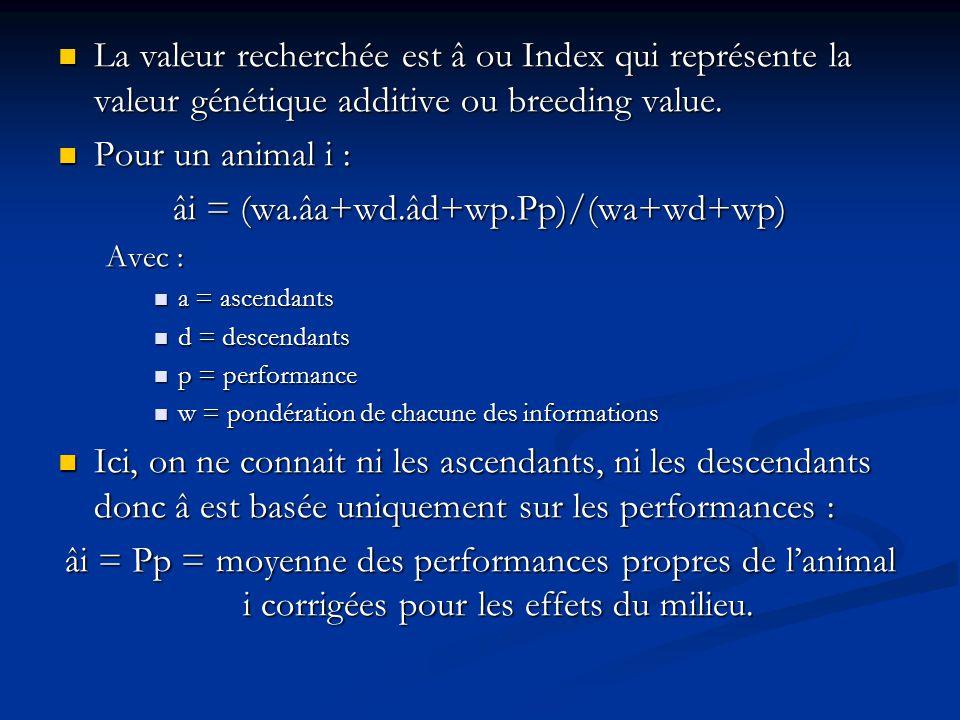 La valeur recherchée est â ou Index qui représente la valeur génétique additive ou breeding value. La valeur recherchée est â ou Index qui représente