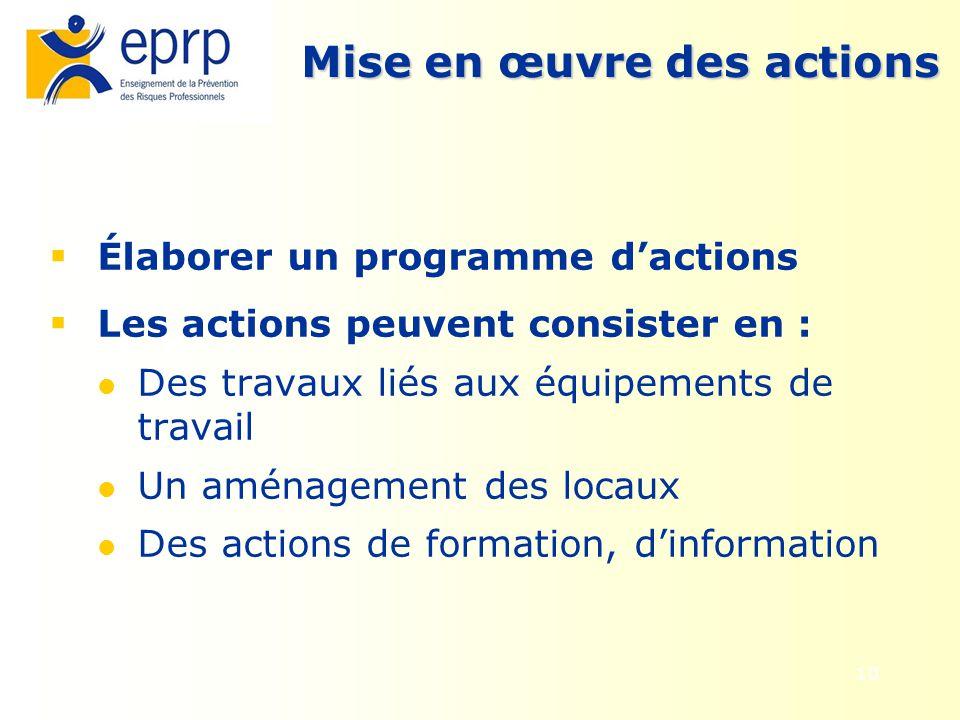 10 Mise en œuvre des actions Élaborer un programme dactions Les actions peuvent consister en : Des travaux liés aux équipements de travail Un aménagem