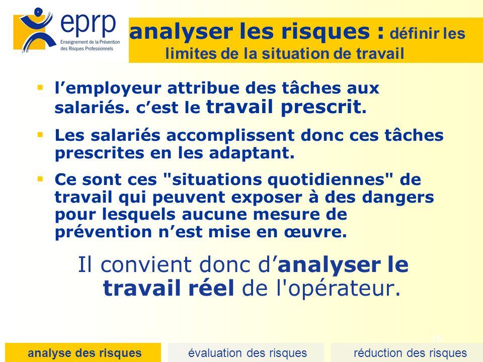 16 analyser les risques : définir les limites de la situation de travail lemployeur attribue des tâches aux salariés. cest le travail prescrit. Les sa