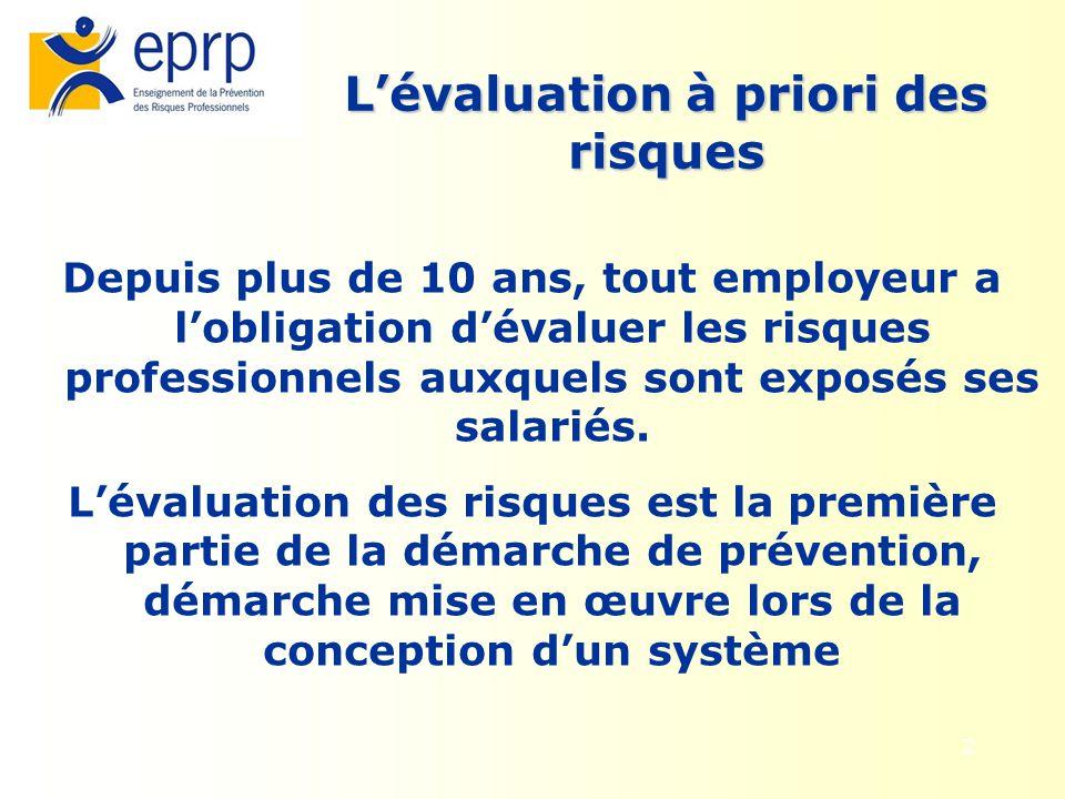 2 Depuis plus de 10 ans, tout employeur a lobligation dévaluer les risques professionnels auxquels sont exposés ses salariés. Lévaluation des risques