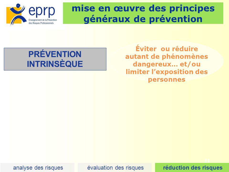 23 mise en œuvre des principes généraux de prévention PRÉVENTION INTRINSÈQUE Éviter ou réduire autant de phénomènes dangereux… et/ou limiter lexpositi