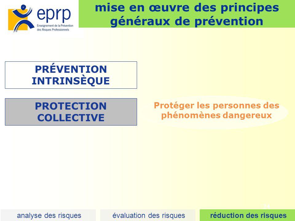 24 mise en œuvre des principes généraux de prévention PRÉVENTION INTRINSÈQUE Protéger les personnes des phénomènes dangereux PROTECTION COLLECTIVE ana