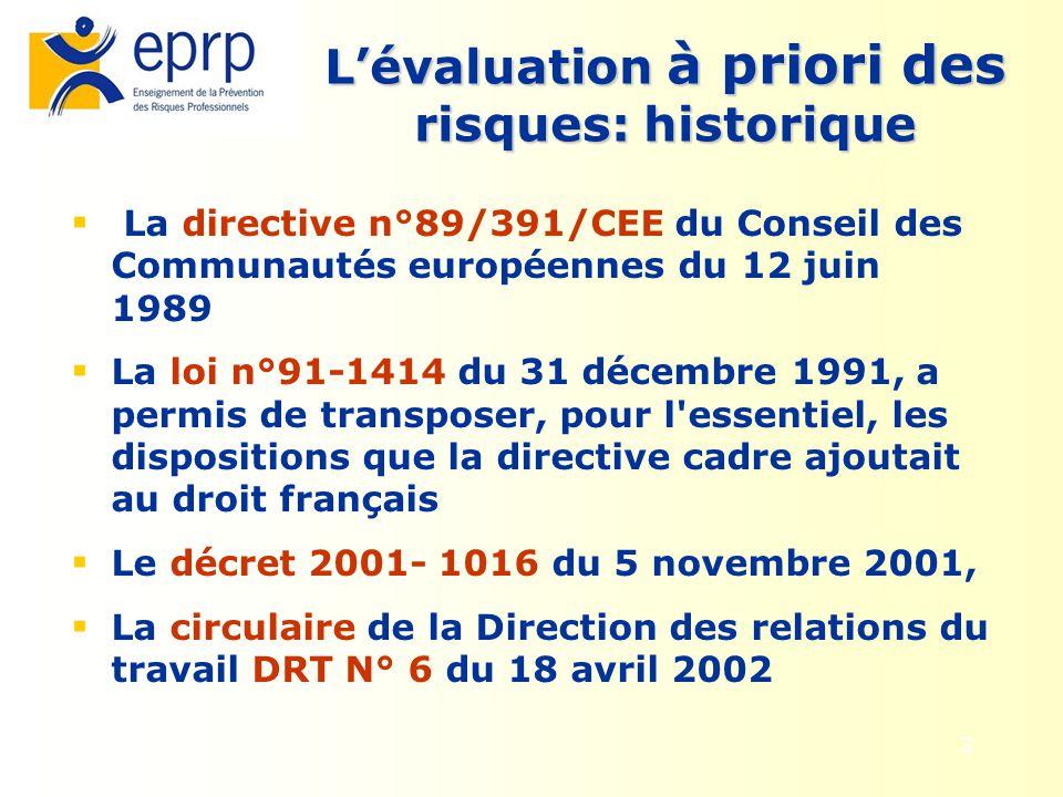 3 Lévaluation à priori des risques: historique La directive n°89/391/CEE du Conseil des Communautés européennes du 12 juin 1989 La loi n°91-1414 du 31