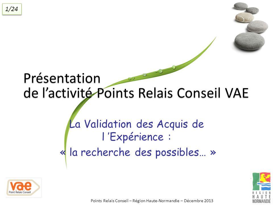Présentation de lactivité Points Relais Conseil VAE La Validation des Acquis de l Expérience : « la recherche des possibles… » Points Relais Conseil – Région Haute-Normandie – Décembre 2013 1/24