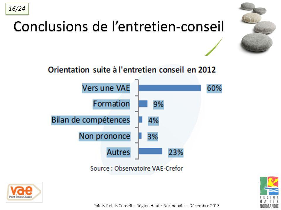 Conclusions de lentretien-conseil Points Relais Conseil – Région Haute-Normandie – Décembre 2013 16/24
