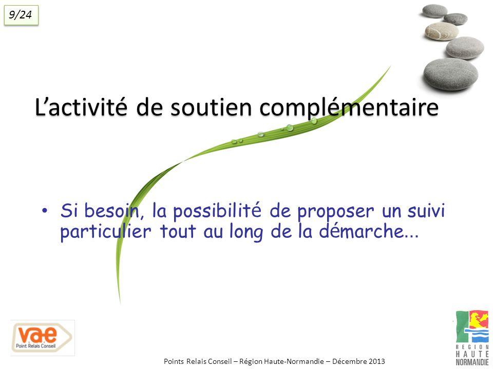 Lactivité de soutien complémentaire Si besoin, la possibilit é de proposer un suivi particulier tout au long de la d é marche … Points Relais Conseil – Région Haute-Normandie – Décembre 2013 9/24