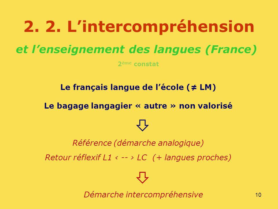 10 2. 2. Lintercompréhension et lenseignement des langues (France) 2 ème constat Le français langue de lécole ( LM) Le bagage langagier « autre » non
