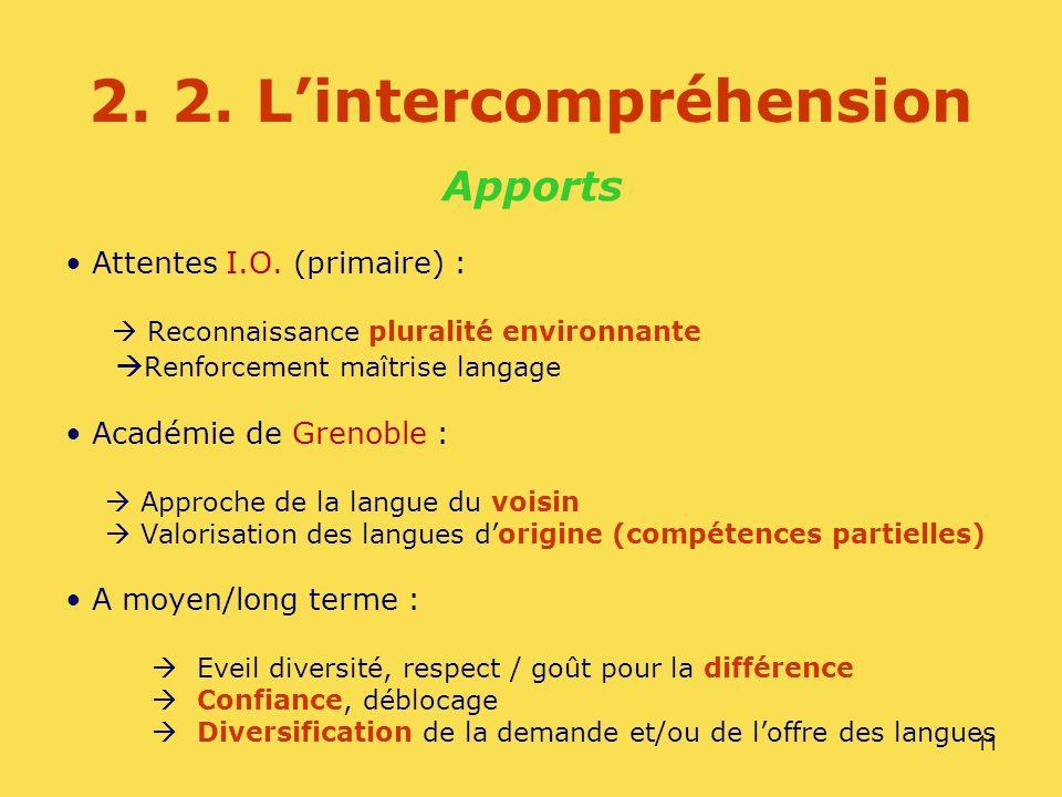 11 2. 2. Lintercompréhension Apports Attentes I.O. (primaire) : Reconnaissance pluralité environnante Renforcement maîtrise langage Académie de Grenob