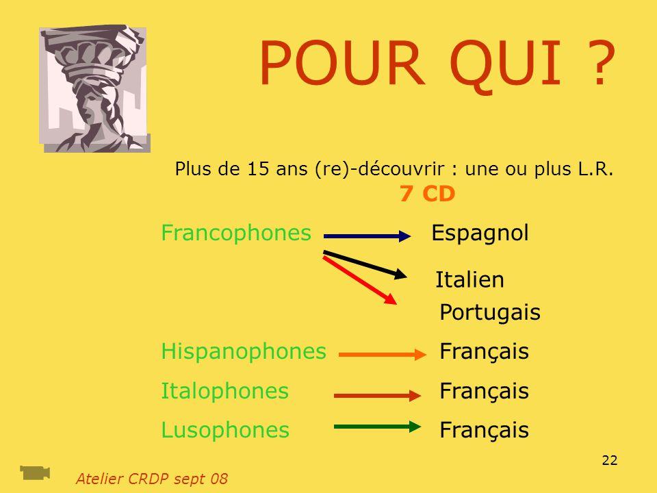 22 POUR QUI ? Plus de 15 ans (re)-découvrir : une ou plus L.R. 7 CD Francophones Espagnol Portugais Hispanophones Français Italophones Français Lusoph