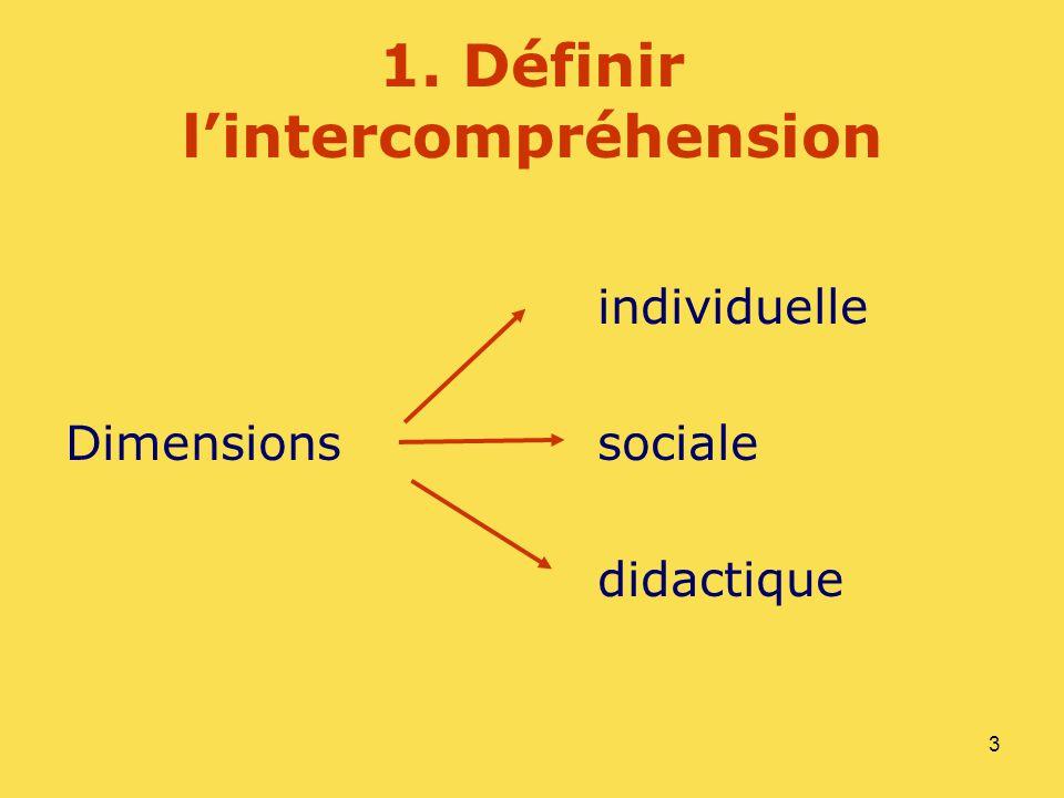3 1. Définir lintercompréhension individuelle Dimensions sociale didactique