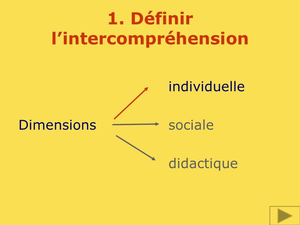 1. Définir lintercompréhension individuelle Dimensions sociale didactique