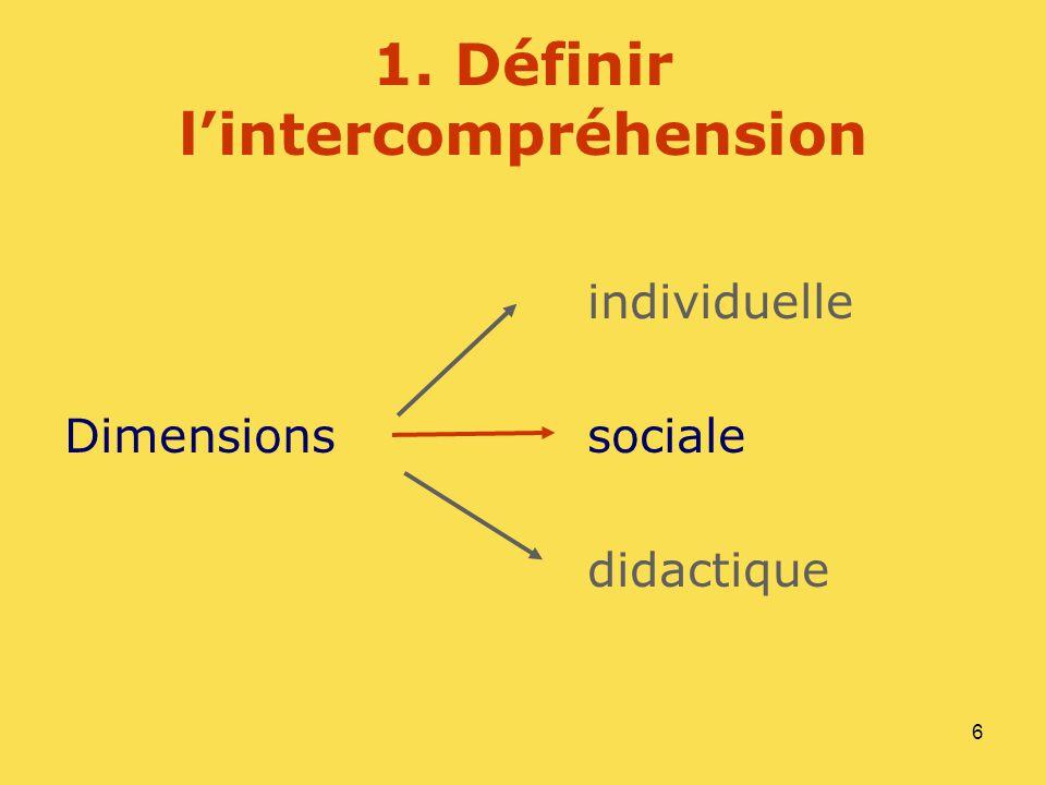 6 1. Définir lintercompréhension individuelle Dimensions sociale didactique