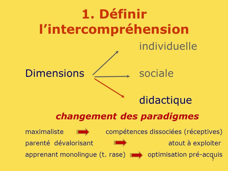 7 1. Définir lintercompréhension individuelle Dimensionssociale didactique changement des paradigmes maximaliste compétences dissociées (réceptives) p