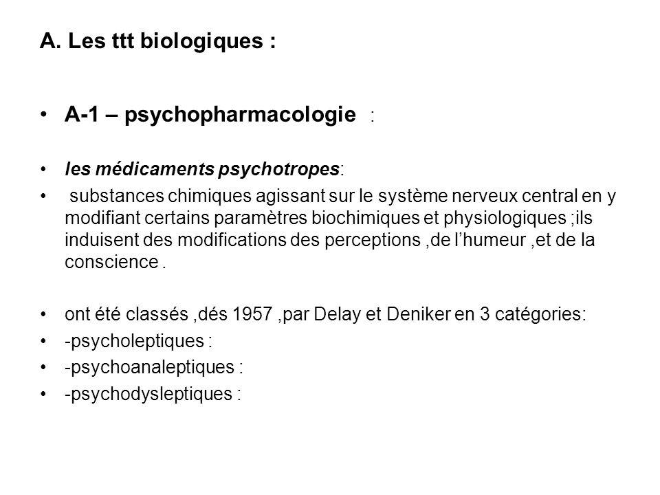 A. Les ttt biologiques : A-1 – psychopharmacologie : les médicaments psychotropes: substances chimiques agissant sur le système nerveux central en y m