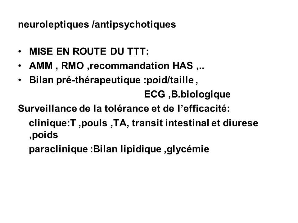 neuroleptiques /antipsychotiques MISE EN ROUTE DU TTT: AMM, RMO,recommandation HAS,.. Bilan pré-thérapeutique :poid/taille, ECG,B.biologique Surveilla