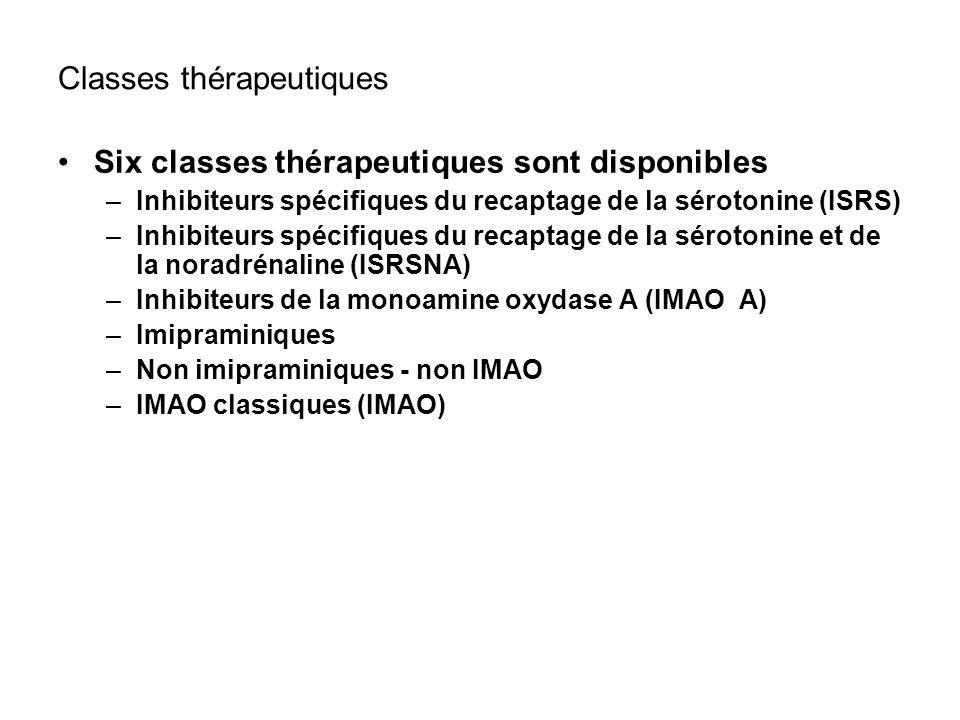 Classes thérapeutiques Six classes thérapeutiques sont disponibles –Inhibiteurs spécifiques du recaptage de la sérotonine (ISRS) –Inhibiteurs spécifiq