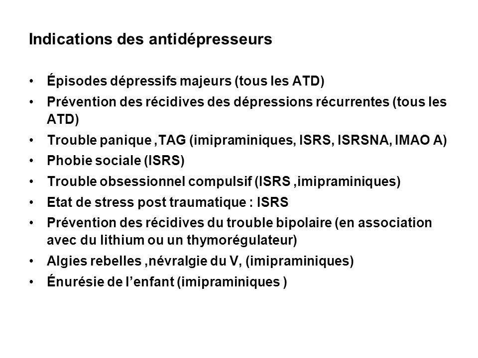 Indications des antidépresseurs Épisodes dépressifs majeurs (tous les ATD) Prévention des récidives des dépressions récurrentes (tous les ATD) Trouble